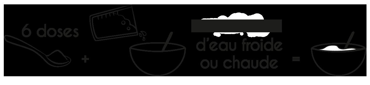 Utilisation SUPER Porridges BIODYNE